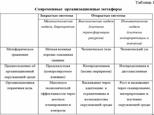 Tabl1